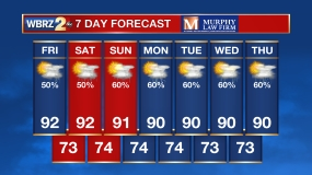 Extended Forecast